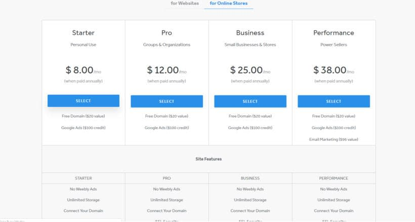 05 How to start a Weebly online store Pricing